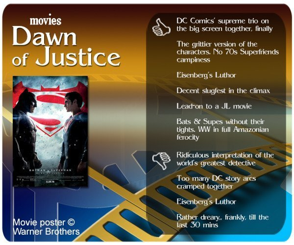 Batman v Superman: Dawn of Justice review. 6 thumbs up and 4 thumbs down.