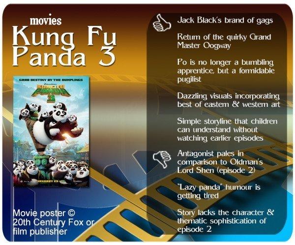 Kung Fu Panda 3 movie review. 5 thumbs up and 3 thumbs down.