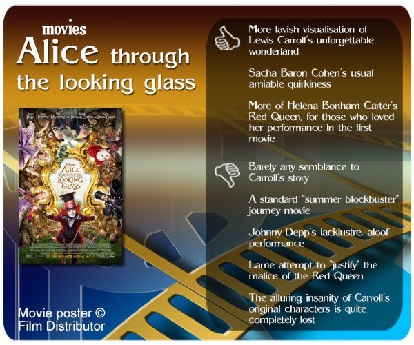 Alice Through the Looking Glass review. 3 thumbs up and 5 thumbs down.