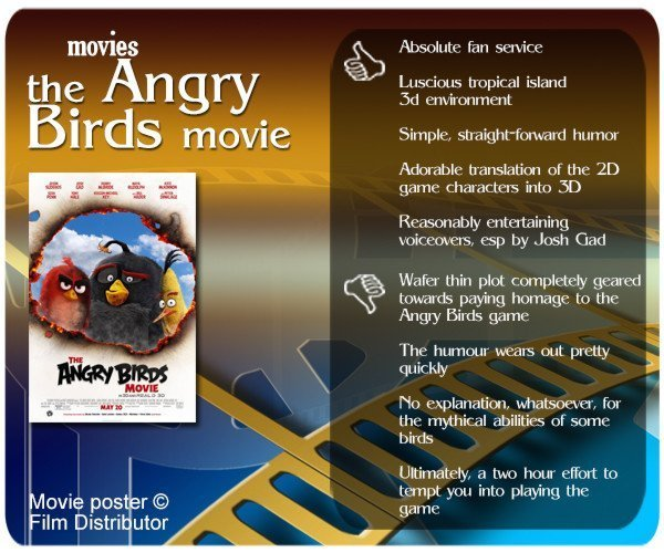 The Angry Birds Movie review. 5 thumbs up and 4 thumbs down.