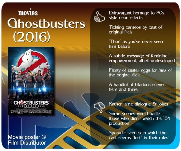 Ghostbusters (2016) review. 6 thumbs up and 3 thumbs down.