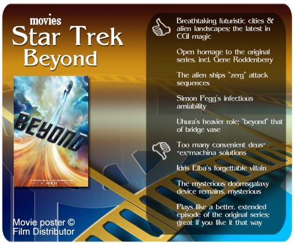 Star Trek Beyond review. 5 thumbs up and 4 thumbs down.