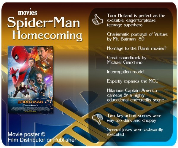 Spider-Man: Homecoming review - 7 thumbs up and 2 thumbs down.
