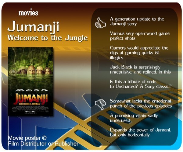 Jumanji: Welcome to the Jungle review - 5 thumbs up and 3 thumbs down.