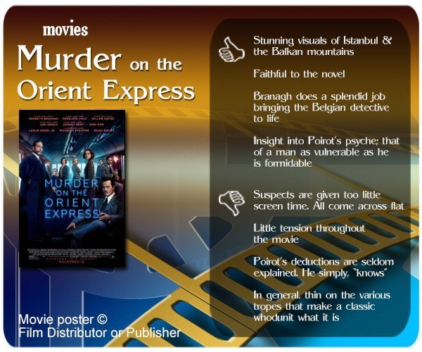 Murder on the Orient Express (2017 Film) review - 4 thumbs up and 4 thumbs down.