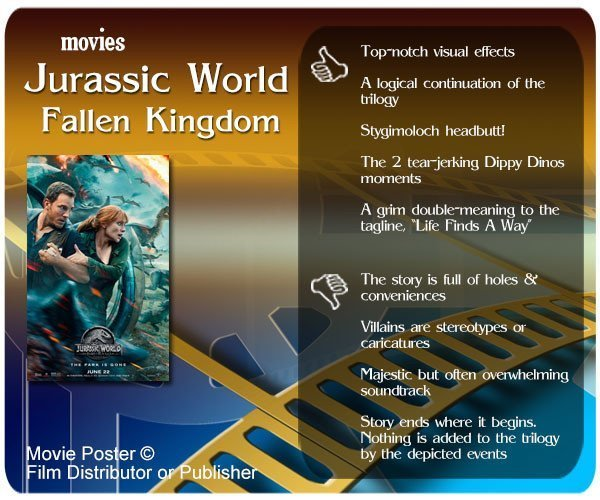 Jurassic World: Fallen Kingdom review - 5 thumbs up and 4 thumbs down.