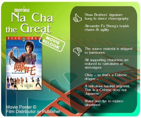 Na Cha The Great (哪吒) Movie Review: 2 thumbs-up and 5 thumbs-down.