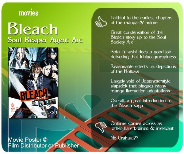 Bleach (2018) Review: 6 thumbs up and 2 thumbs down.