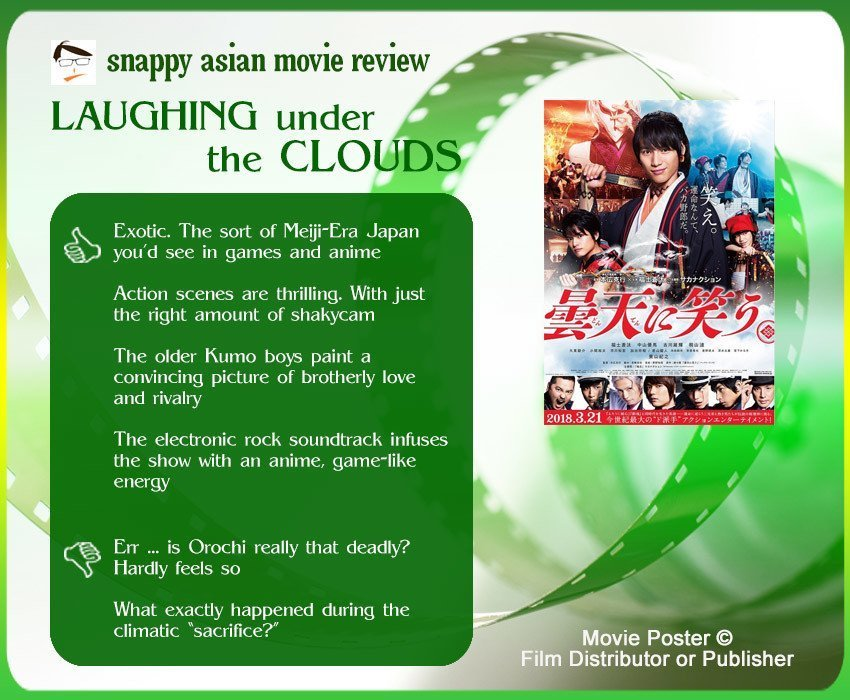 Laughing Under the Clouds Review: 4 thumbs-up and 2 thumbs-down.