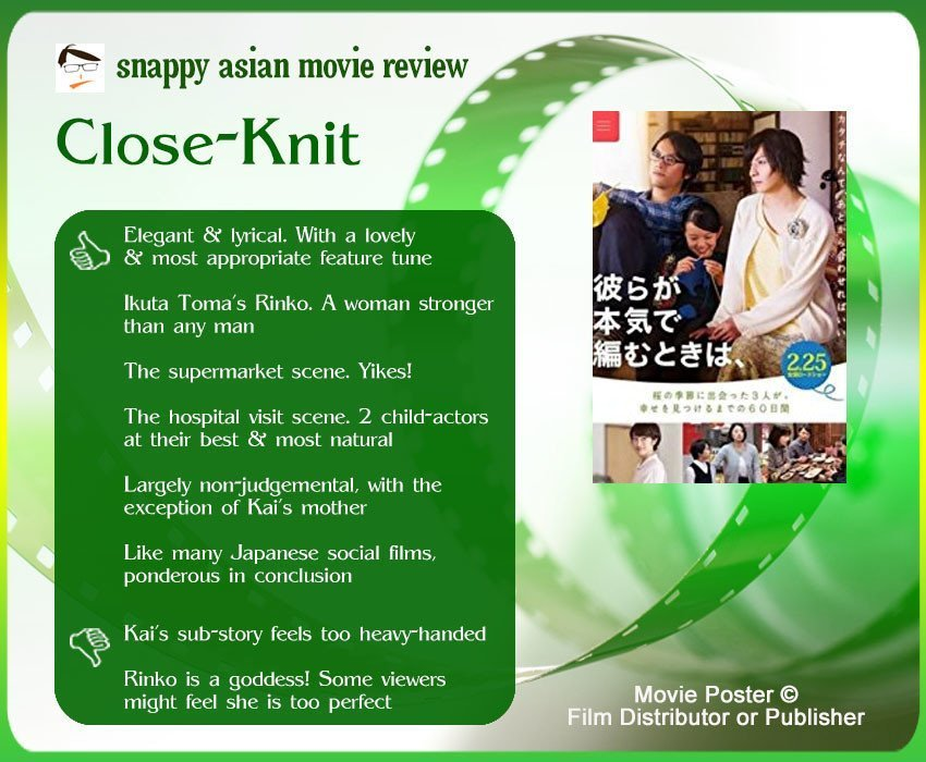 Close-Knit Review: 6 thumbs-up and 2 thumbs-down.