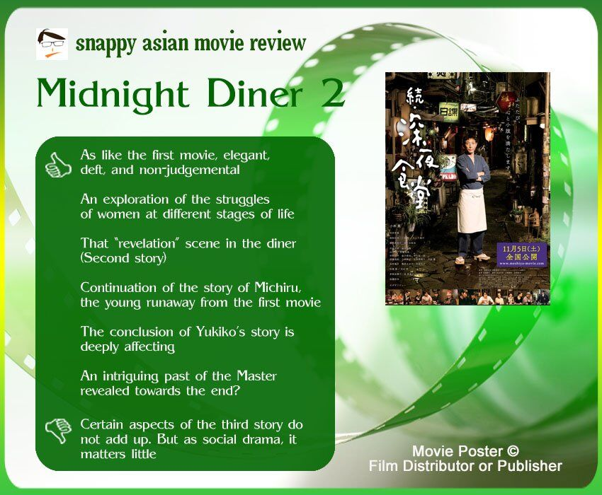 Midnight Diner 2 Movie Review: 6 thumbs-up and 1 thumbs-down.