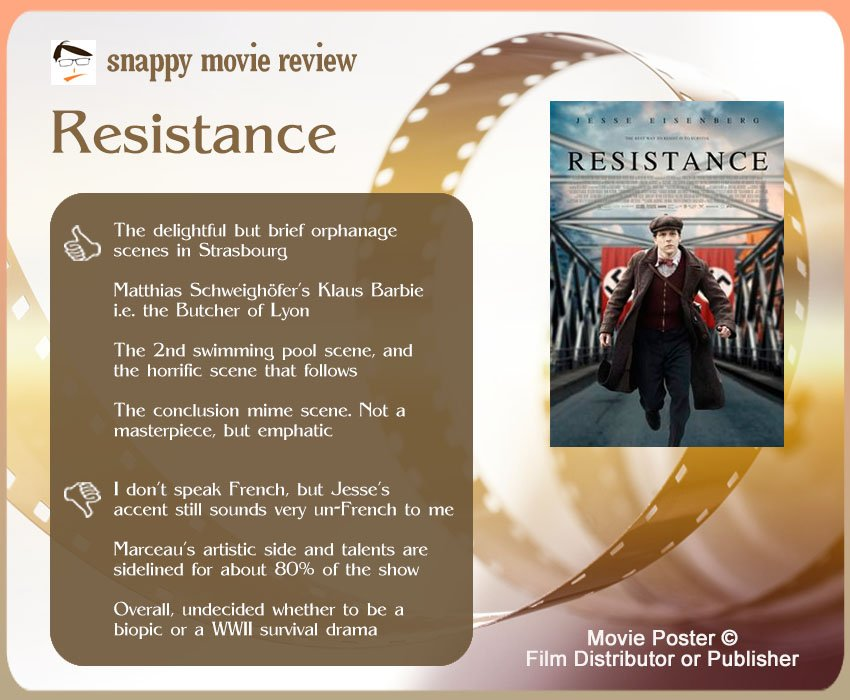 Resistance (2020) Review: 4 thumbs-up and 3 thumbs-down.