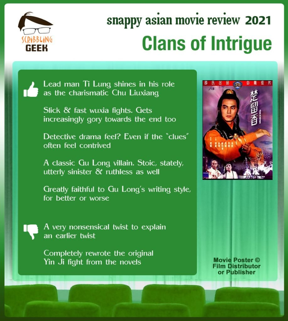 Clans of Intrigue (楚留香) Review: 5 thumbs-up and 2 thumbs-down.