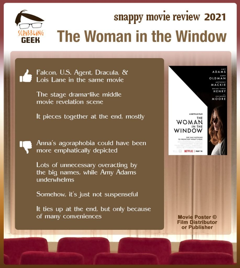 The Woman in the Window Review: 3 thumbs-up and 4 thumbs-down.