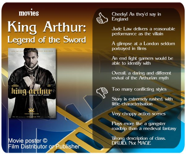 King Arthur: Legend of the Sword Review: 5 thumbs-up and 5 thumb-down.